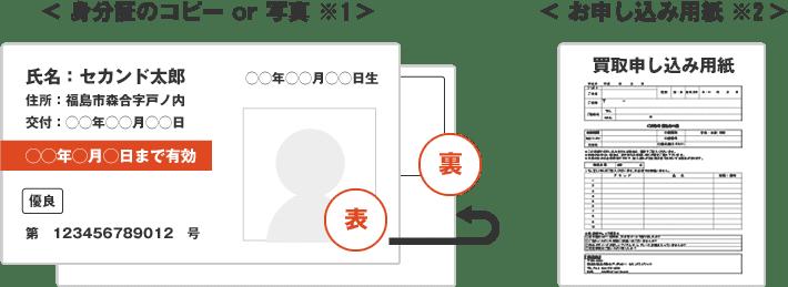 < 身分証のコピー or 写真 ※1 >< お申し込み用紙 ※2 >