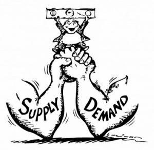 需要と供給